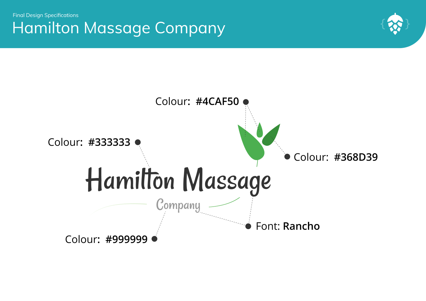 Image of additional work for Hamilton Massage Company